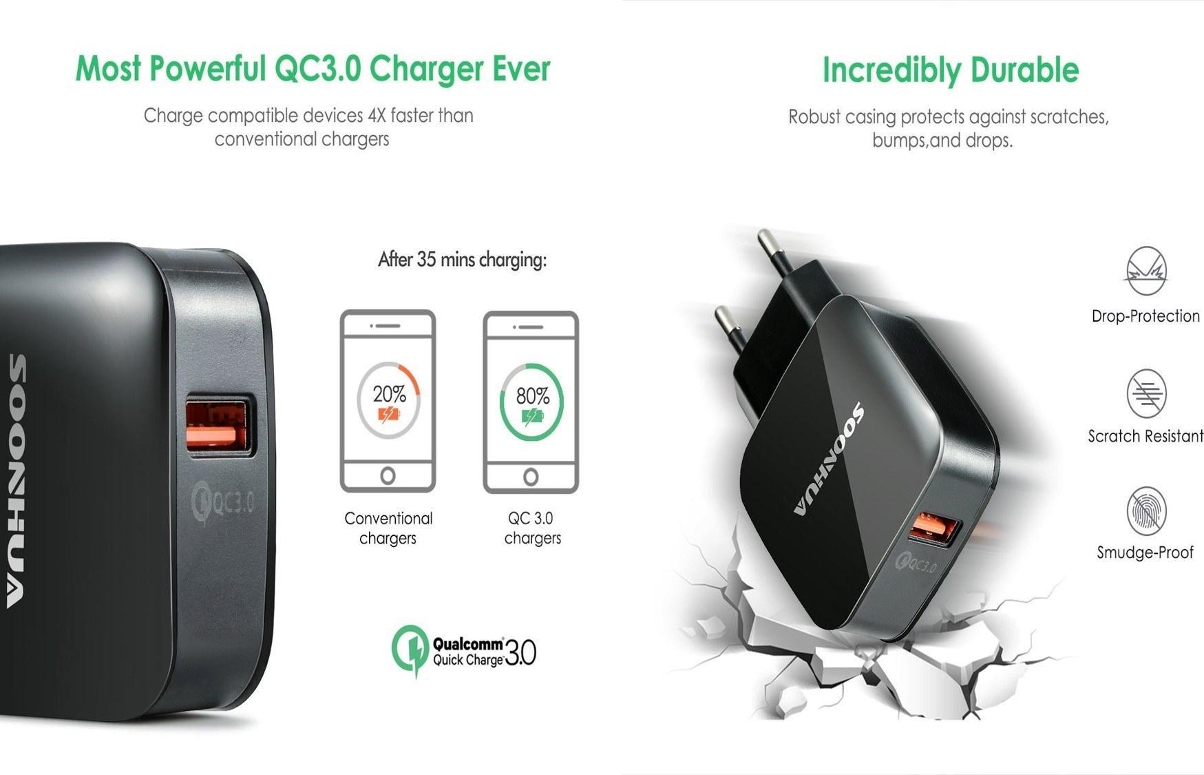 5,9€ από 18€ για γρήγορο Φορτιστή USB 3.0, για 4 ΦΟΡΕΣ πιο γρήγορη φόρτιση του κινητού ή του tablet σας! Ο πιο προηγμένος και γρήγορος φορτιστής δικτύου με Quick Charge 3.0 στην αγορά!